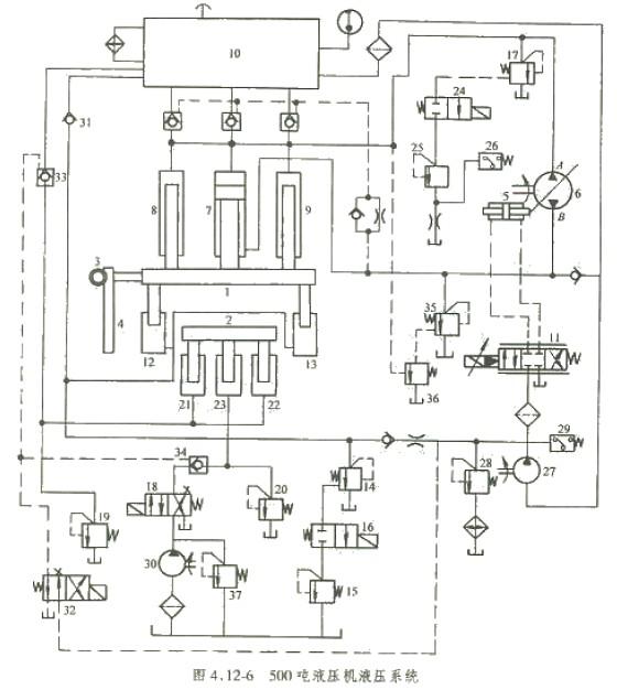 熟悉大型液压机液压系统图图片